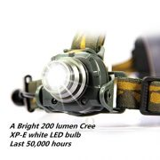 OxyLED-LED-Headlamp-Motion-Sensor-Flashlight-Headlight-with-2-Brightness-Levels-and-Strobe-Light-and-Comfortable-For-Camping-Cycling-Running-and-Hunting-0-0