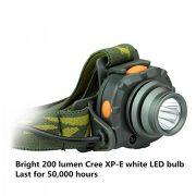 OxyLED-LED-Headlamp-Motion-Sensor-Flashlight-Headlight-with-2-Brightness-Levels-and-Strobe-Light-and-Comfortable-For-Camping-Cycling-Running-and-Hunting-0-2