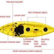 Bluefin-Single-Sit-On-Top-Fishing-Kayak-With-Rod-Holders-Storage-Hatches-Padded-Seat-Paddle-0-1