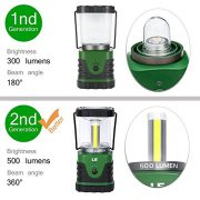 LE-500lm-LED-Lantern-9W-3-Lighting-Modes-Battery-Powered-Water-Resistant-Home-Garden-and-Camping-Lanterns-for-Hiking-Camping-Emergencies-Hurricanes-Outages-LED-Camping-Lantern-0-2