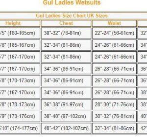 Ladies-Neptune-32mm-Neoprene-Full-Wetsuit-re-Canoe-Kayak-Surfing-Jetski-Sailing-0