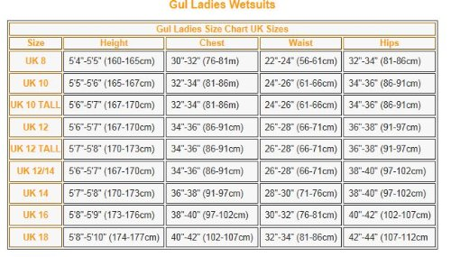 Ladies-Neptune-32mm-Neoprene-Full-Wetsuit-re-Canoe-Kayak-Surfing-Jetski-Sailing-0