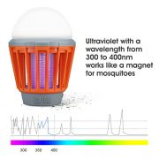 ENKEEO-Camping-Lantern-Mosquito-Zapper-Tent-Light-Portable-and-IPX6-Waterproof-Anti-Bug-Insect-Repellent-with-2000-mAh-Rechargeable-Battery-Retractable-Hook-and-Removable-Lampshade-0-1