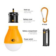Eletorot-Camping-Light-Tent-Light-Portable-Outdoor-Waterproof-Camping-Lantern-Tent-LED-Light-Bulb-COB150-Lumens-Emergency-Light-Lamp-Lantern-for-CampingHikingFishingHuntingBackpacking-Mountaineering-a-0-0