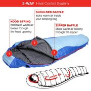 KeenFlex-Mummy-Sleeping-Bag-3-4-Season-Extra-Warm-Lightweight-Compact-Waterproof-Advanced-Heat-Control-System--Ideal-for-Camping-Backpacking-Hiking-Festivals--Compression-Bag-Included-0-0